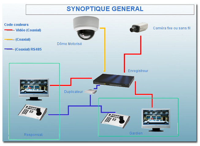videosurveillance cam ra surveillance vid o surveillance. Black Bedroom Furniture Sets. Home Design Ideas